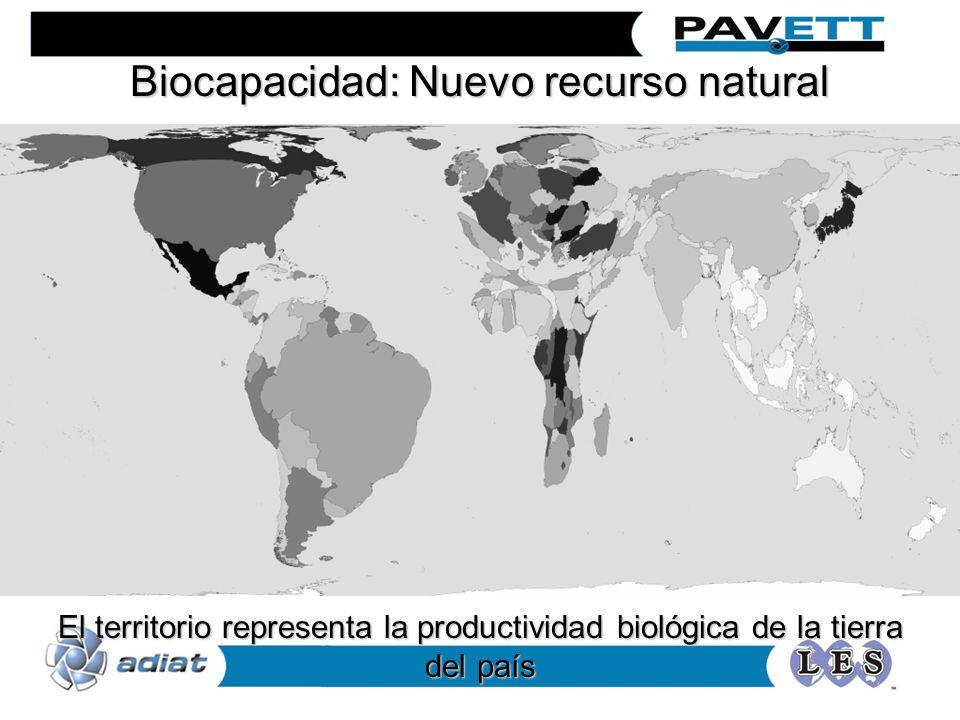 Biocapacidad: Nuevo recurso natural El territorio representa la productividad biológica de la tierra del país