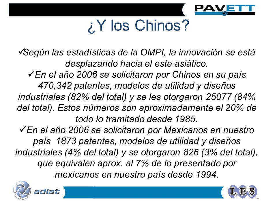 ¿Y los Chinos? Según las estadísticas de la OMPI, la innovación se está desplazando hacia el este asiático. En el año 2006 se solicitaron por Chinos e