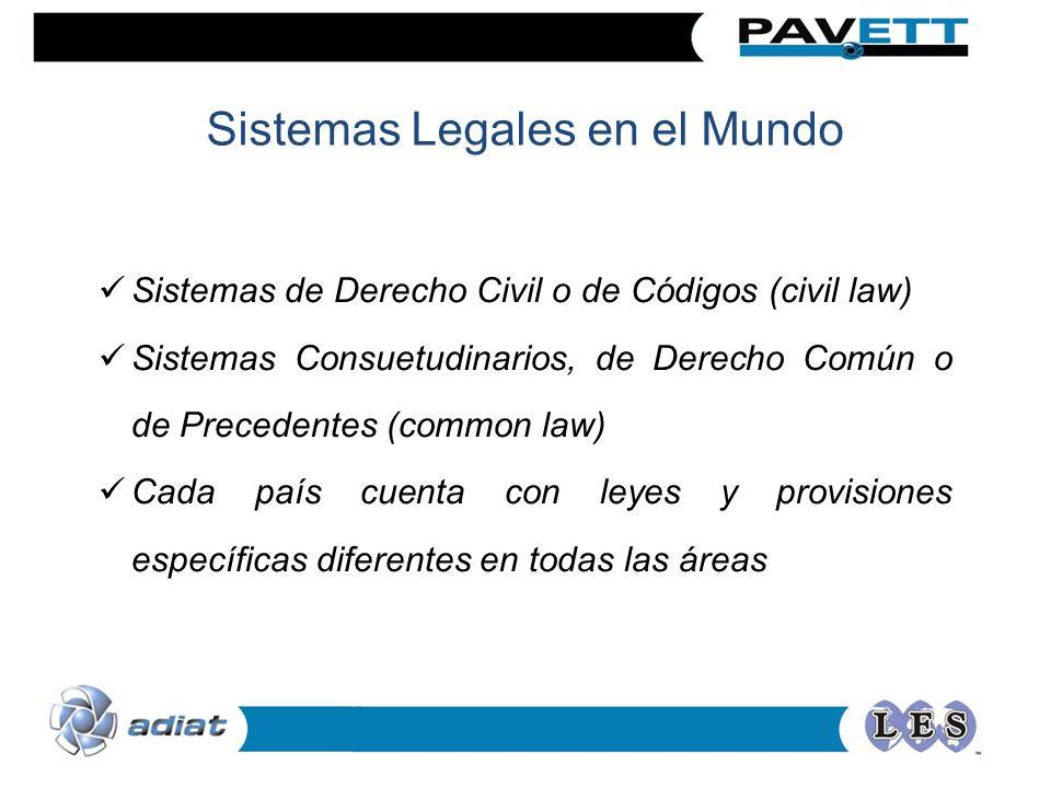 Sistemas Legales en el Mundo Sistemas de Derecho Civil o de Códigos (civil law) Sistemas Consuetudinarios, de Derecho Común o de Precedentes (common l