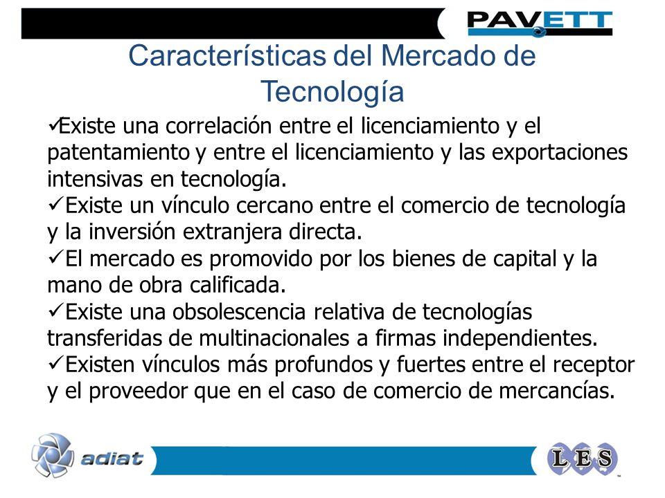 Existe una correlación entre el licenciamiento y el patentamiento y entre el licenciamiento y las exportaciones intensivas en tecnología.