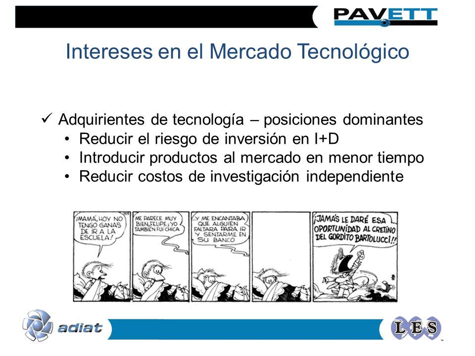 Adquirientes de tecnología – posiciones dominantes Reducir el riesgo de inversión en I+D Introducir productos al mercado en menor tiempo Reducir costos de investigación independiente Intereses en el Mercado Tecnológico