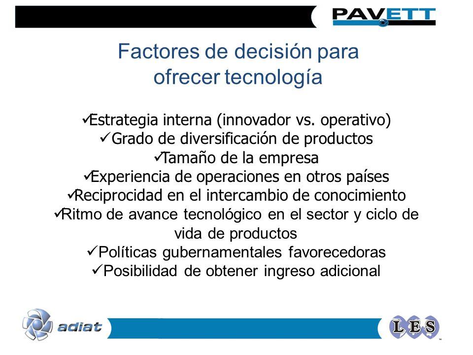 Factores de decisión para ofrecer tecnología Estrategia interna (innovador vs.