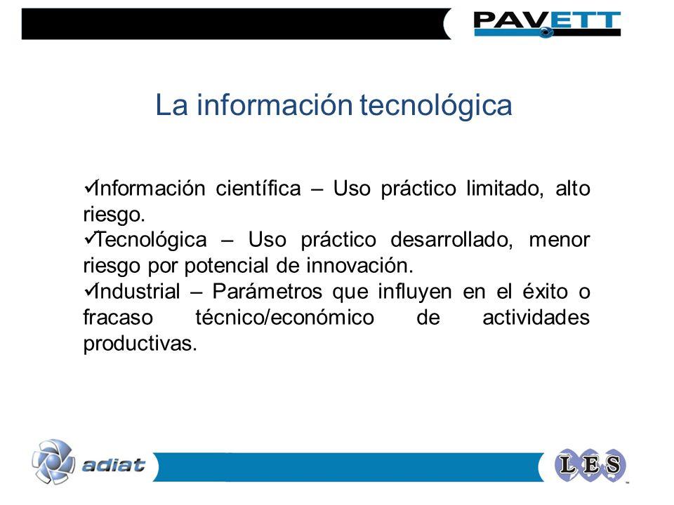 Información científica – Uso práctico limitado, alto riesgo.