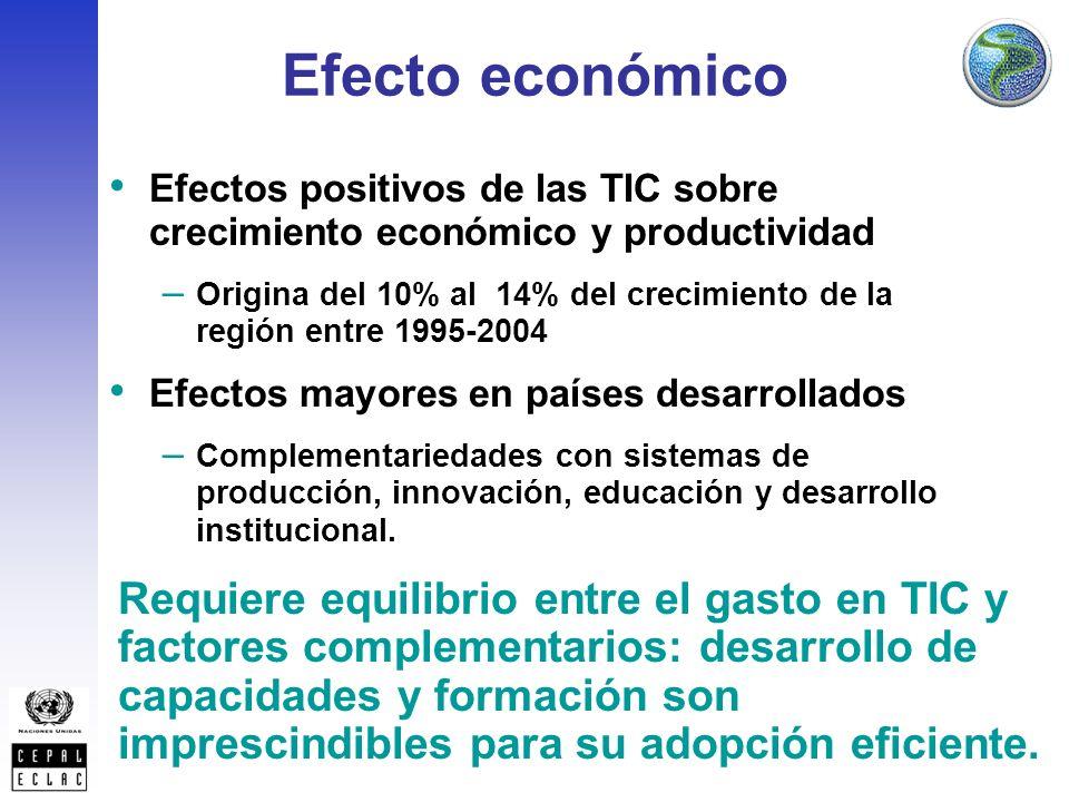 Efecto económico Efectos positivos de las TIC sobre crecimiento económico y productividad –O–Origina del 10% al 14% del crecimiento de la región entre 1995-2004 Efectos mayores en países desarrollados –C–Complementariedades con sistemas de producción, innovación, educación y desarrollo institucional.