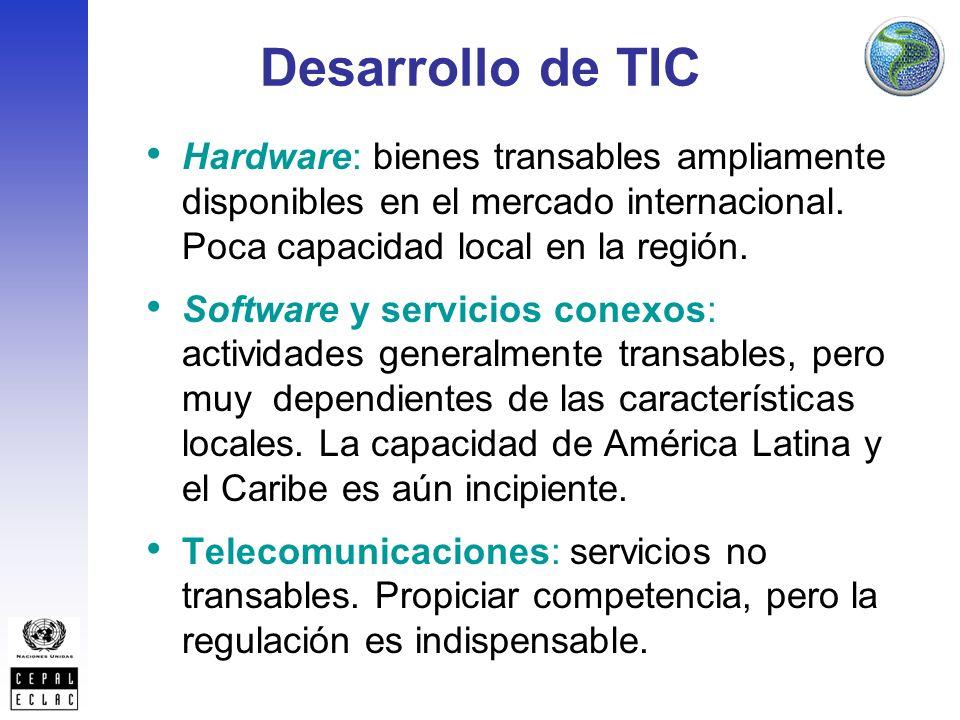 Desarrollo de TIC Hardware: bienes transables ampliamente disponibles en el mercado internacional.