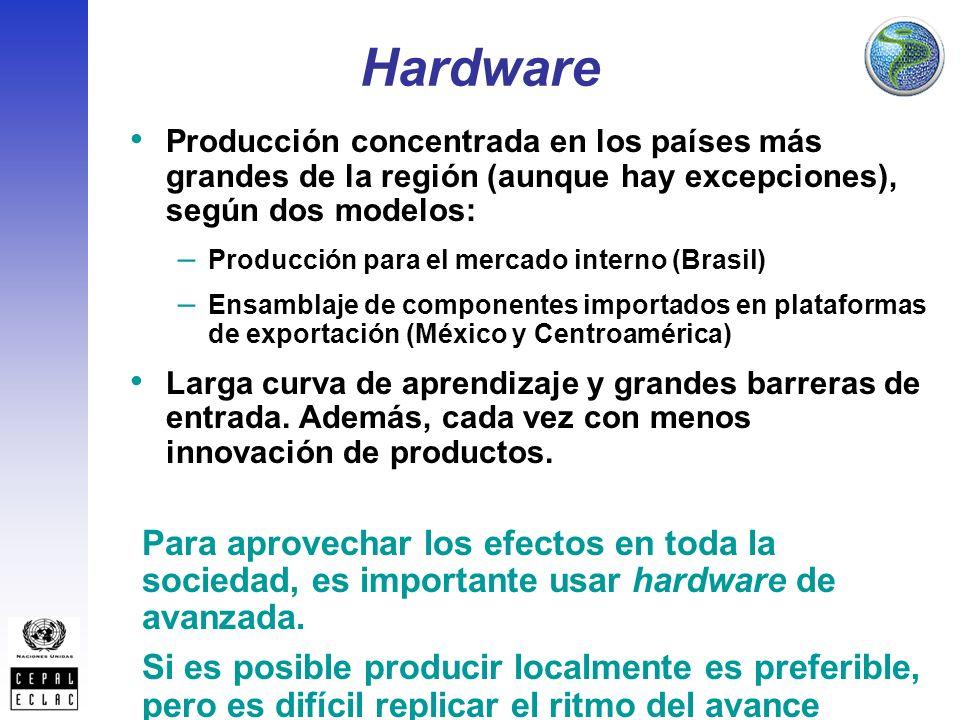 Hardware Producción concentrada en los países más grandes de la región (aunque hay excepciones), según dos modelos: –P–Producción para el mercado interno (Brasil) –E–Ensamblaje de componentes importados en plataformas de exportación (México y Centroamérica) Larga curva de aprendizaje y grandes barreras de entrada.