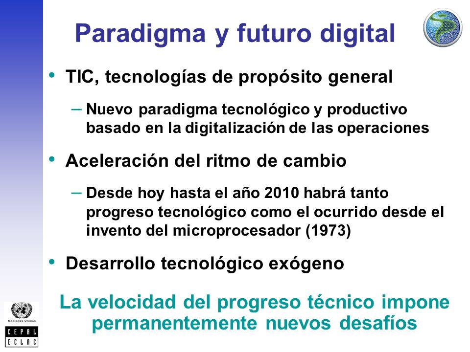 Paradigma y futuro digital TIC, tecnologías de propósito general – Nuevo paradigma tecnológico y productivo basado en la digitalización de las operaciones Aceleración del ritmo de cambio – Desde hoy hasta el año 2010 habrá tanto progreso tecnológico como el ocurrido desde el invento del microprocesador (1973) Desarrollo tecnológico exógeno La velocidad del progreso técnico impone permanentemente nuevos desafíos