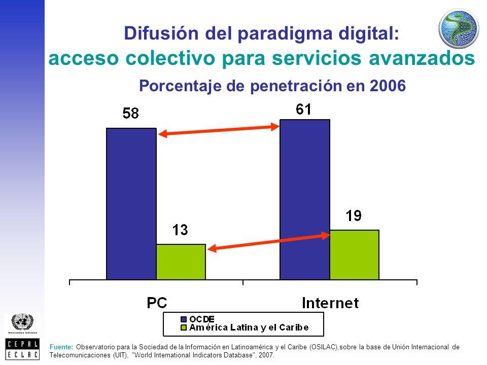 Fuente: Observatorio para la Sociedad de la Información en Latinoamérica y el Caribe (OSILAC),sobre la base de Unión Internacional de Telecomunicaciones (UIT), World International Indicators Database , 2007.
