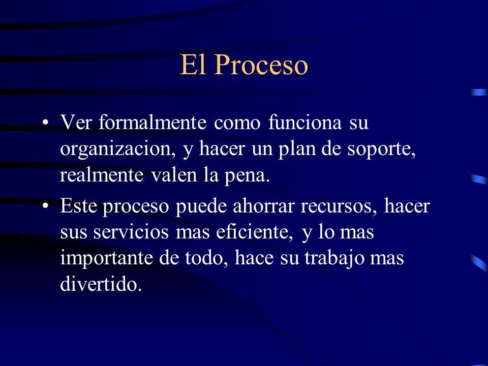 El Proceso Ver formalmente como funciona su organizacion, y hacer un plan de soporte, realmente valen la pena.