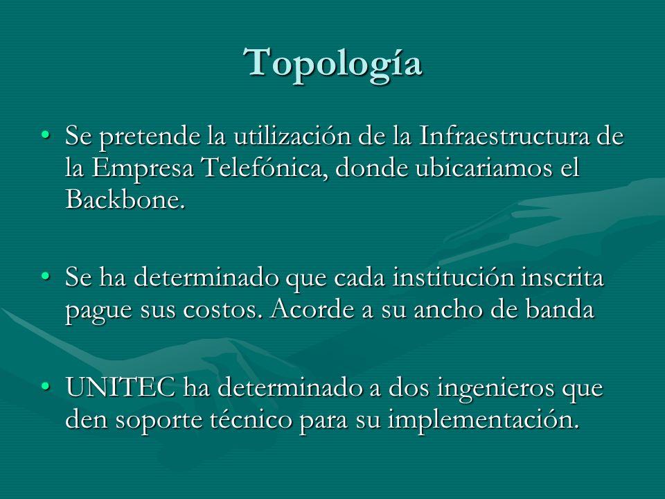 Topología Se pretende la utilización de la Infraestructura de la Empresa Telefónica, donde ubicariamos el Backbone.Se pretende la utilización de la Infraestructura de la Empresa Telefónica, donde ubicariamos el Backbone.