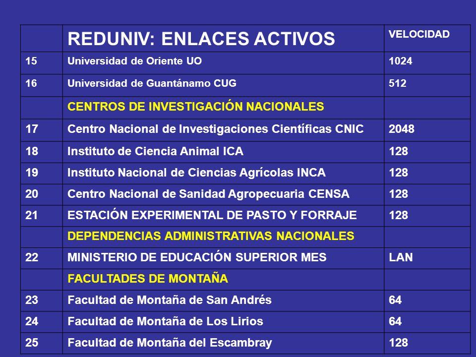 REDUNIV: ENLACES ACTIVOS VELOCIDAD REDES DE OTROS MINISTERIOS 26 Red Telemática de Salud en Cuba.