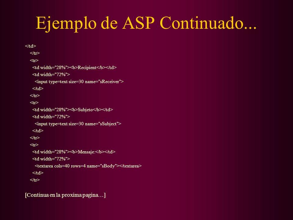 Ejemplo de ASP Continuado... Recipient Subjeto Mensaje: [Continua en la proxima pagina…]