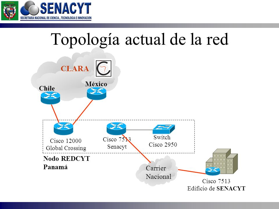 Topología actual de la red CLARA Chile México Cisco 12000 Global Crossing Cisco 7513 Senacyt Carrier Nacional Switch Cisco 2950 Nodo REDCYT Panamá Cis