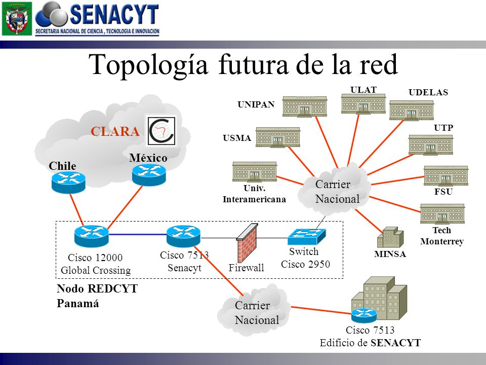 Topología futura de la red CLARA Chile México Cisco 12000 Global Crossing Cisco 7513 Senacyt Carrier Nacional Switch Cisco 2950 Nodo REDCYT Panamá Cis