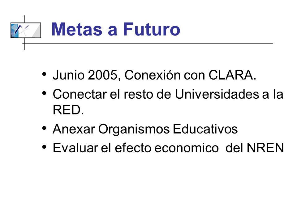 Metas a Futuro Junio 2005, Conexión con CLARA. Conectar el resto de Universidades a la RED. Anexar Organismos Educativos Evaluar el efecto economico d