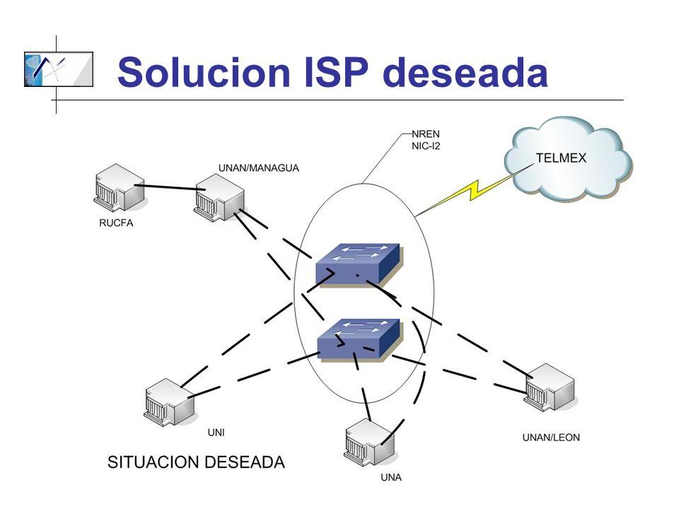 Solucion ISP deseada