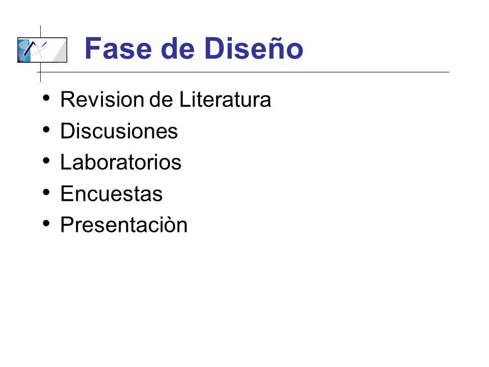 Fase de Diseño Revision de Literatura Discusiones Laboratorios Encuestas Presentaciòn