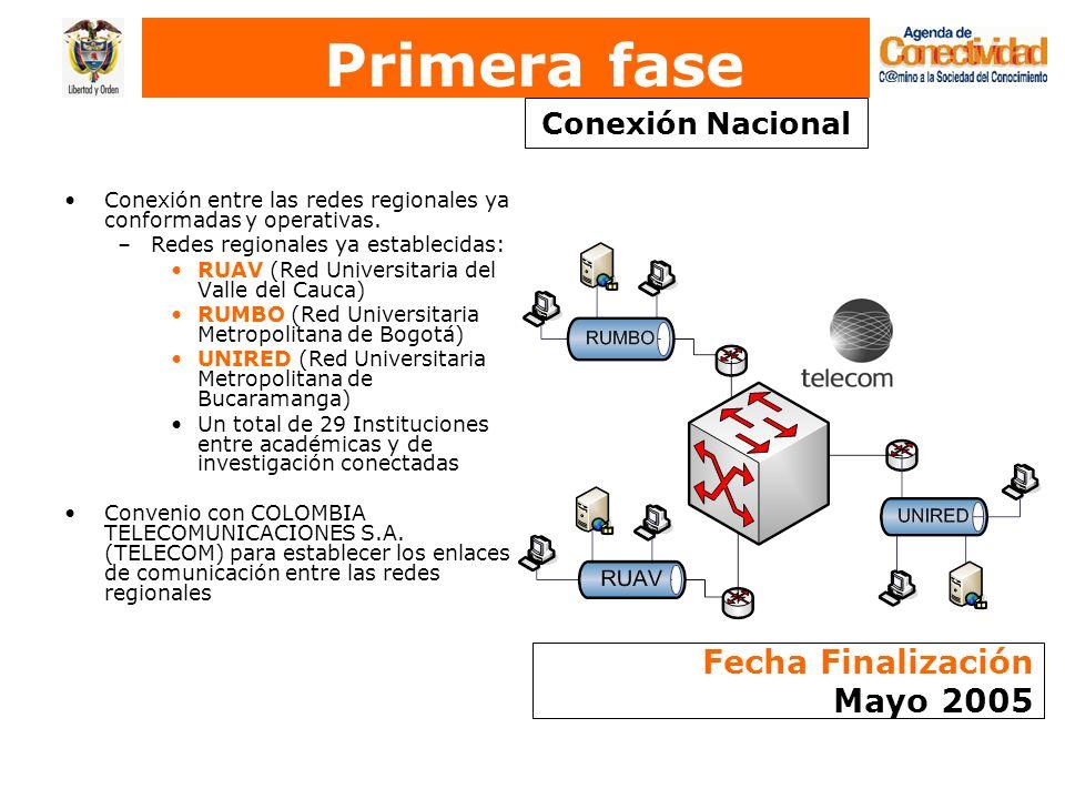 Primera fase Conexión entre las redes regionales ya conformadas y operativas. –Redes regionales ya establecidas: RUAV (Red Universitaria del Valle del