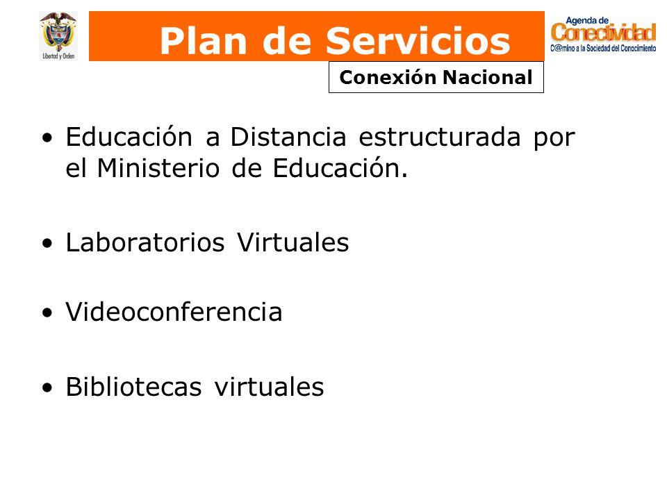 Plan de Servicios Educación a Distancia estructurada por el Ministerio de Educación. Laboratorios Virtuales Videoconferencia Bibliotecas virtuales Con