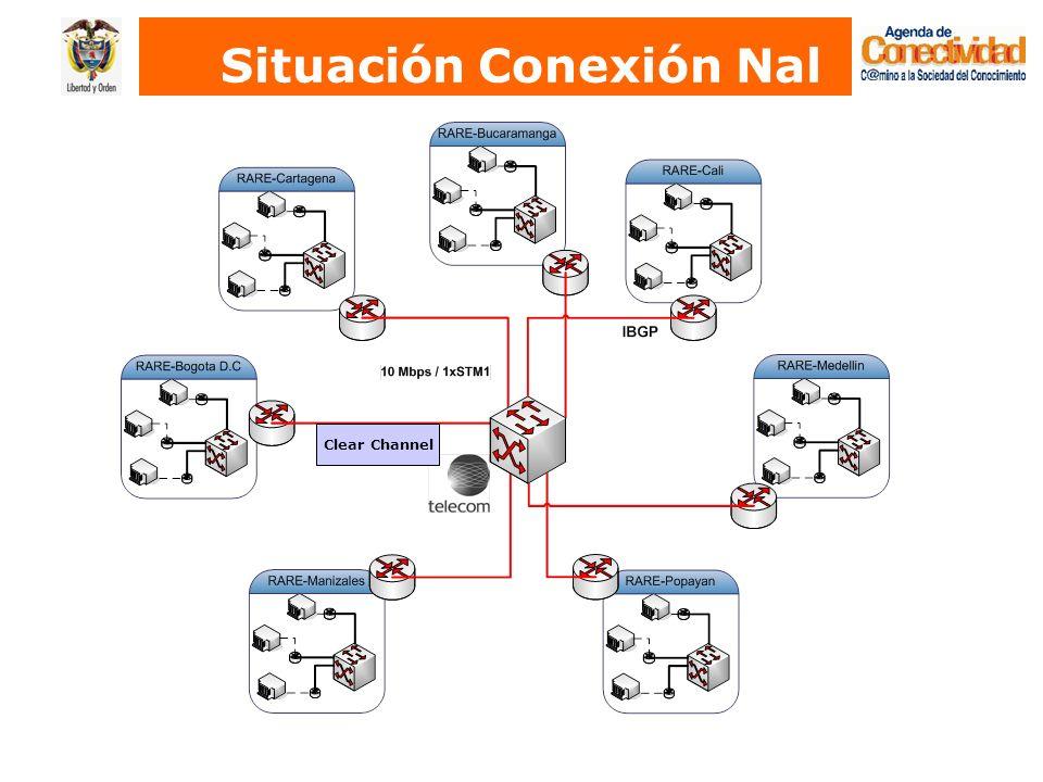 Situación Conexión Nal Clear Channel