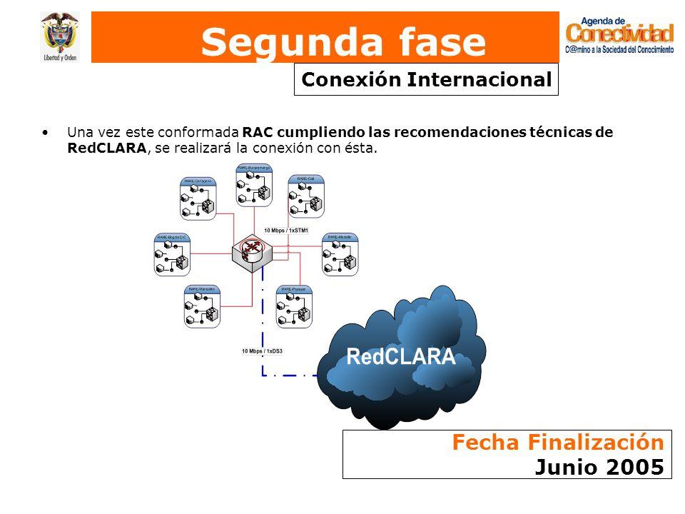 Segunda fase Una vez este conformada RAC cumpliendo las recomendaciones técnicas de RedCLARA, se realizará la conexión con ésta. Conexión Internaciona