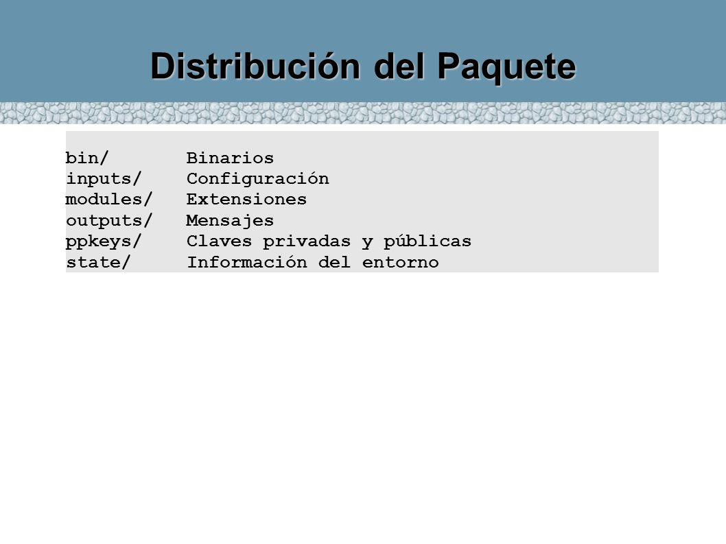 Distribución del Paquete bin/ Binarios inputs/ Configuración modules/ Extensiones outputs/ Mensajes ppkeys/ Claves privadas y públicas state/ Informac