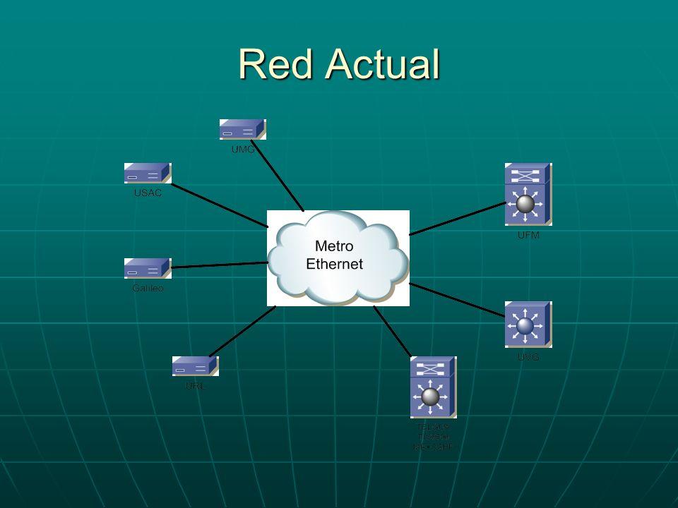 Detalles Anillo de fibra de TELGUA 1Gbps con switches Cisco Calalyst 4500 Anillo de fibra de TELGUA 1Gbps con switches Cisco Calalyst 4500 Primer enlace en enero 2004 y funcionamiento completo en noviembre del 2004 Primer enlace en enero 2004 y funcionamiento completo en noviembre del 2004 Cada derivación por Universidad es de entre 4 y 10 Mbps con MPLS Cada derivación por Universidad es de entre 4 y 10 Mbps con MPLS Funcionamiento actual con IPV4 Funcionamiento actual con IPV4 Ruteo dinamico con OSPF Ruteo dinamico con OSPF La velocidad de conexión a Red-Clara inicialmente será de 10Mbps La velocidad de conexión a Red-Clara inicialmente será de 10Mbps Se espera interconexión con Red-Clara en Mayo o Junio.