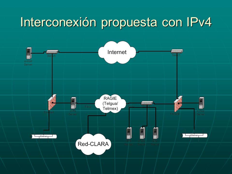 Interconexión propuesta con IPv4