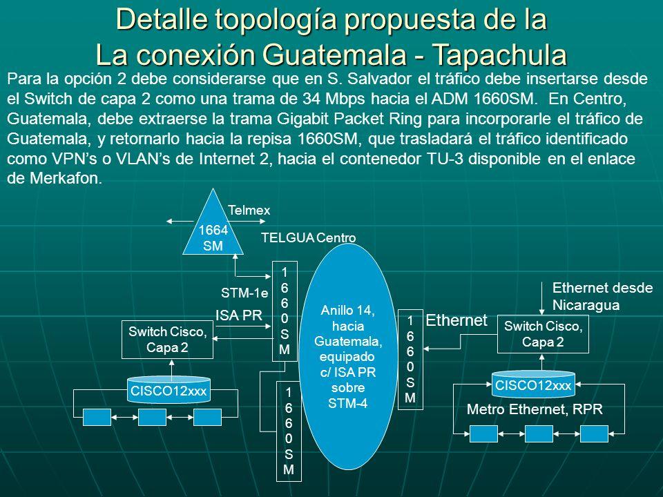 Detalle topología propuesta de la La conexión Guatemala - Tapachula Para la opción 2 debe considerarse que en S.