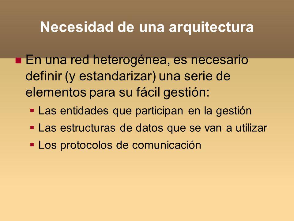 Necesidad de una arquitectura En una red heterogénea, es necesario definir (y estandarizar) una serie de elementos para su fácil gestión: Las entidade