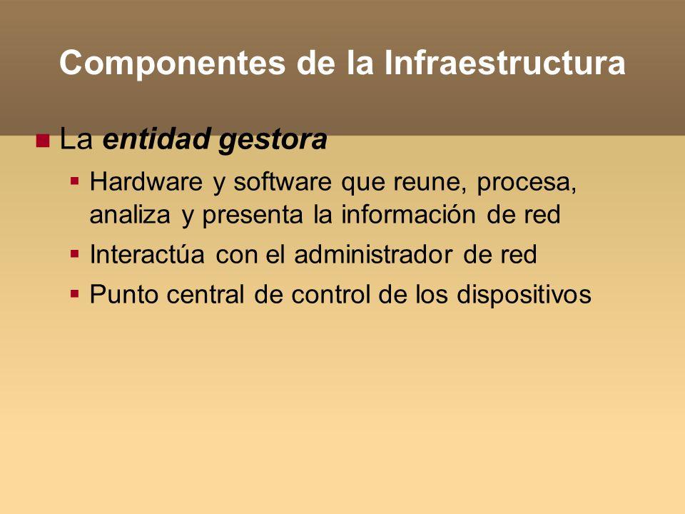 Componentes de la infraestructura El dispositivo gestionado Contiene uno o más objetos gestionados Una tarjeta de red, el CPU, la pila de protocolos IP, el ventilador...