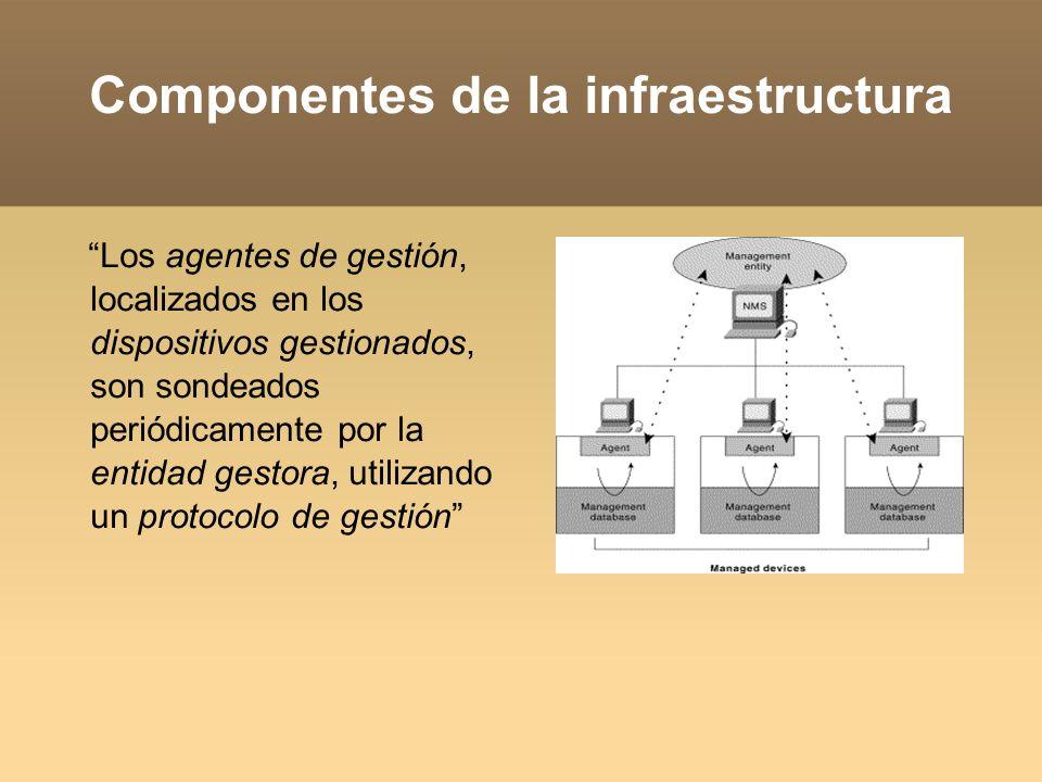 Diferentes estándares Dos grupos principales: Definidos por OSI (Open Systems Interconnection) CMISE/CMIP (Commmon Management Information Services Element/Common Management Information Protocol) Internet SNMP (Simple Network Management Protocol) Terminó siendo el más utilizado Diseñado rápidamente e implementado en el momento más necesario