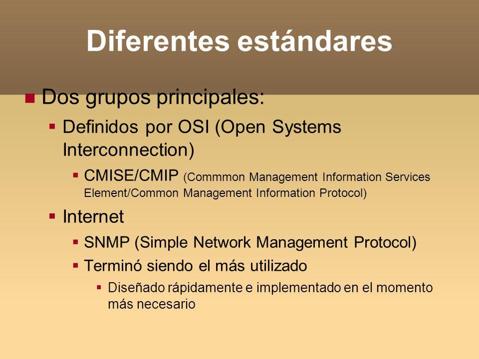 Diferentes estándares Dos grupos principales: Definidos por OSI (Open Systems Interconnection) CMISE/CMIP (Commmon Management Information Services Ele