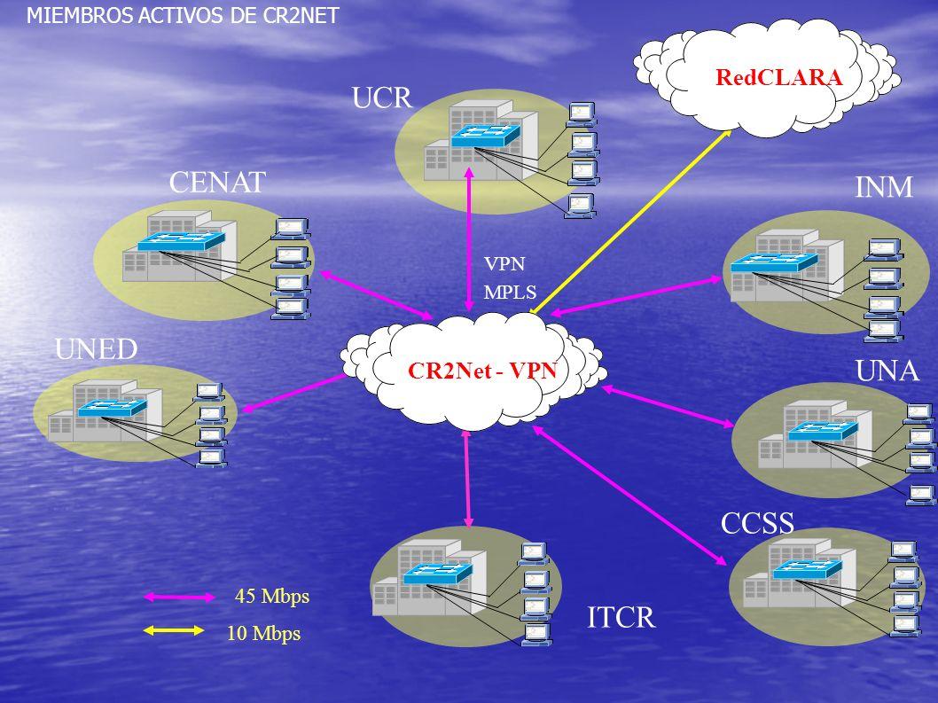 ITCR UNA UNED UCR CCSS INM CENAT VPN MPLS 45 Mbps 10 Mbps RedCLARA CR2Net - VPN MIEMBROS ACTIVOS DE CR2NET