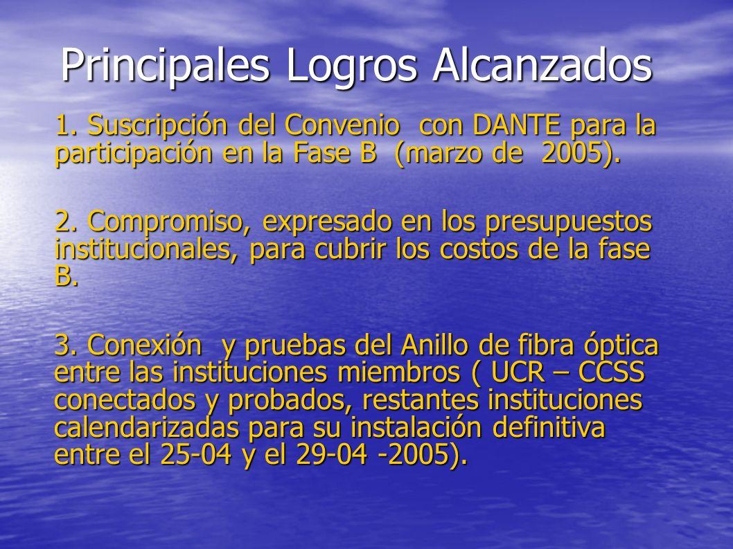 Principales Logros Alcanzados 1. Suscripción del Convenio con DANTE para la participación en la Fase B (marzo de 2005). 2. Compromiso, expresado en lo