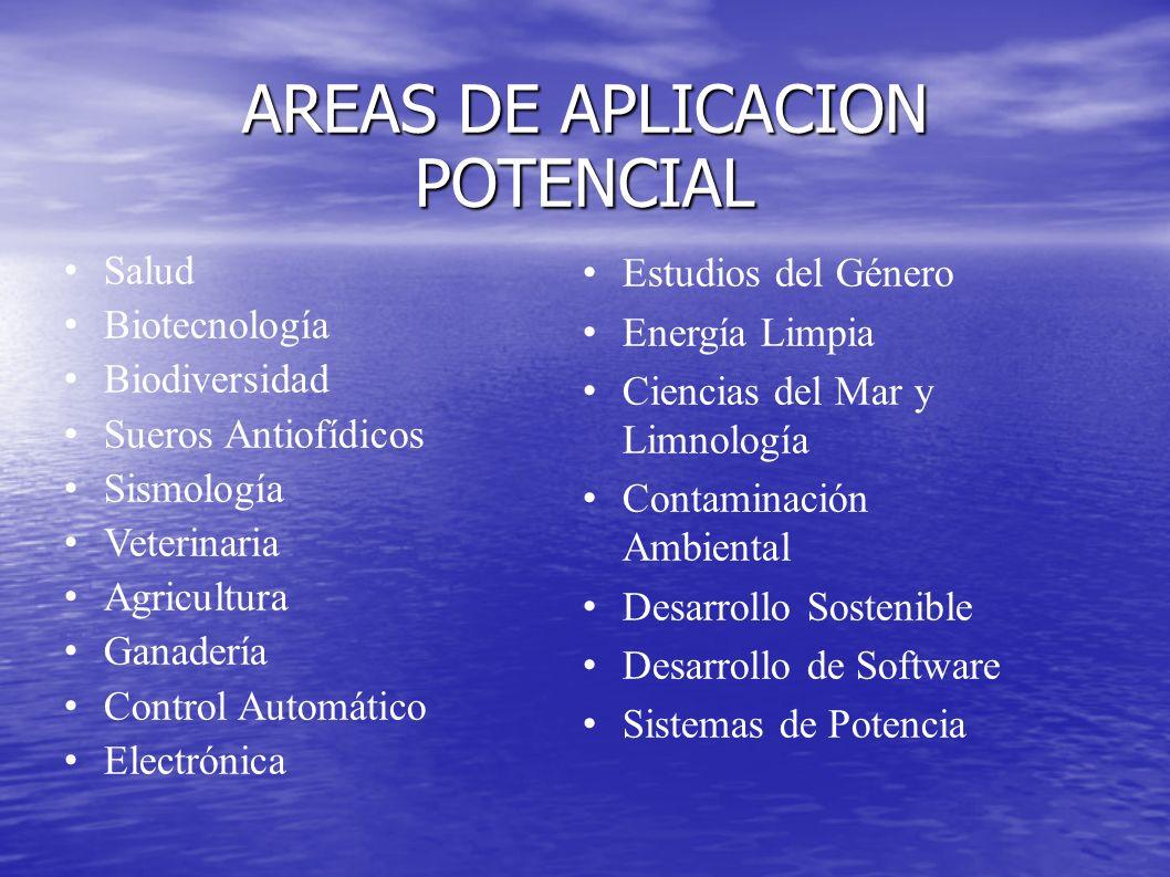 AREAS DE APLICACION POTENCIAL Estudios del Género Energía Limpia Ciencias del Mar y Limnología Contaminación Ambiental Desarrollo Sostenible Desarroll