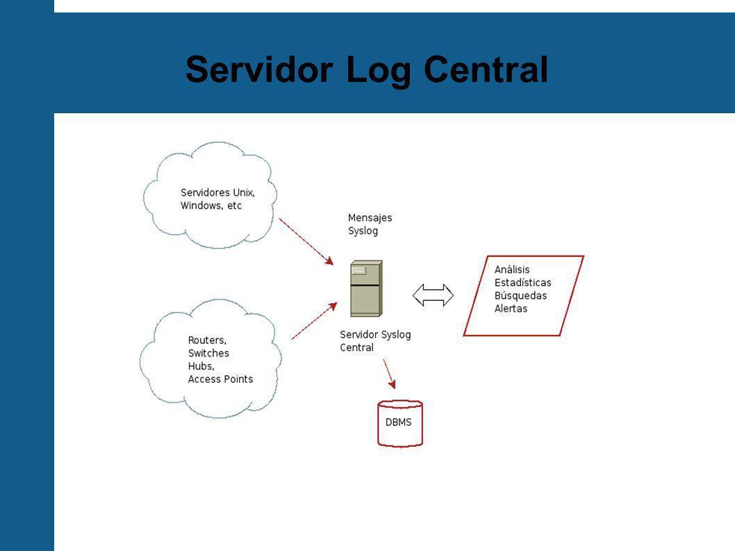 Syslog Syslog provee un servicio estándar y distribuido de mensajes Por qué estándar: Una interfaz API para aplicaciones (y el sistema operativo) Define niveles de severidad y agrupaciones de mensajes por tipo Por qué distribuido Cliente/Servidor Local o remoto