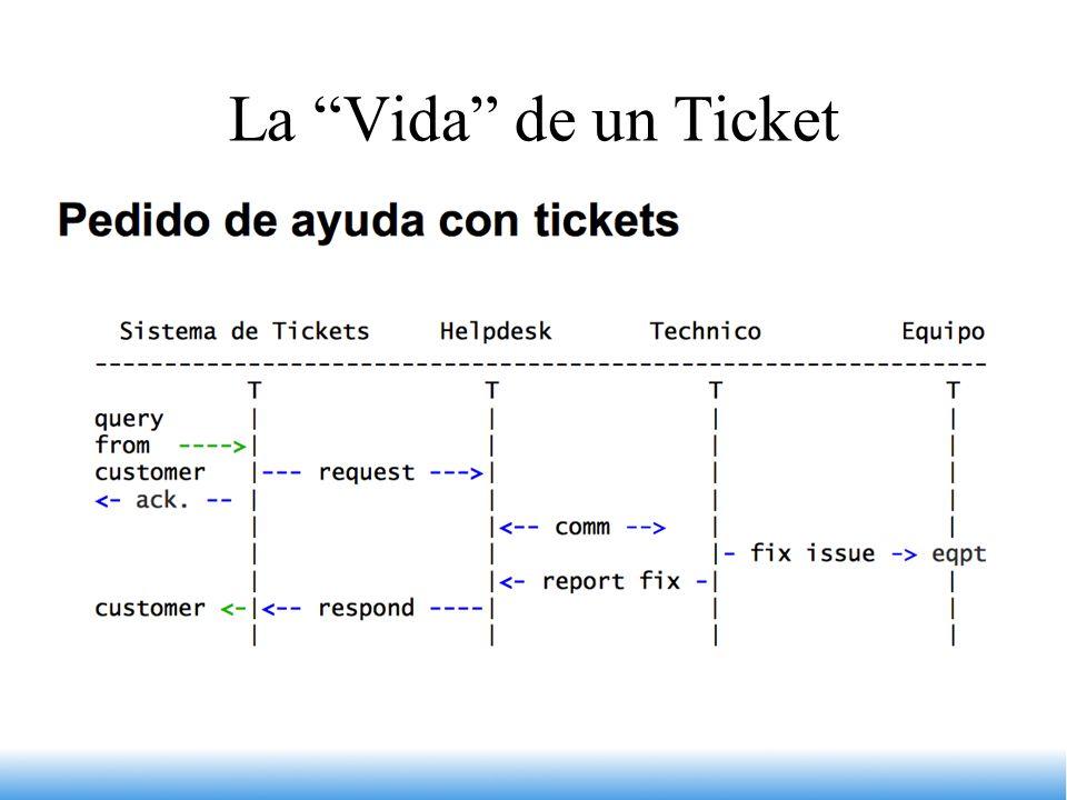 La Vida de un Ticket