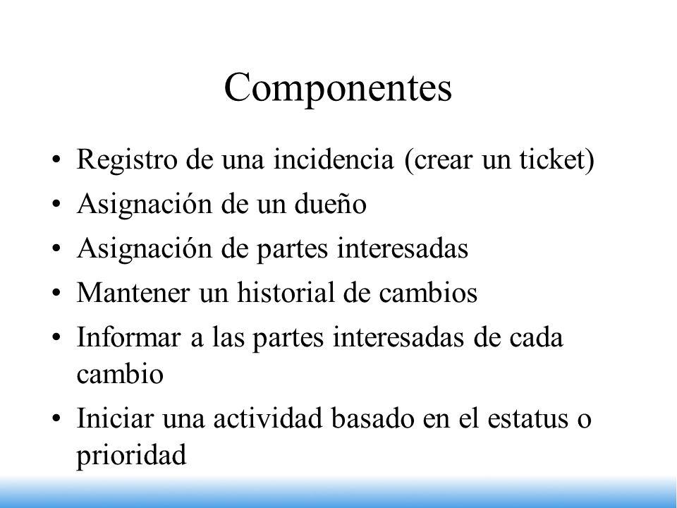 Componentes Registro de una incidencia (crear un ticket) Asignación de un dueño Asignación de partes interesadas Mantener un historial de cambios Info