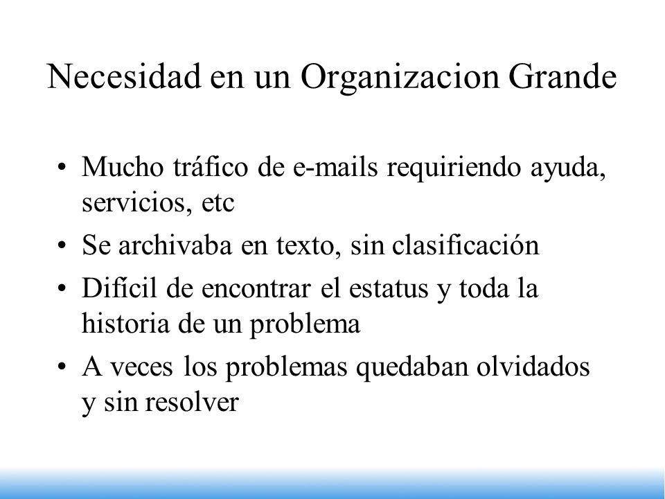 Necesidad en un Organizacion Grande Mucho tráfico de e-mails requiriendo ayuda, servicios, etc Se archivaba en texto, sin clasificación Difícil de enc