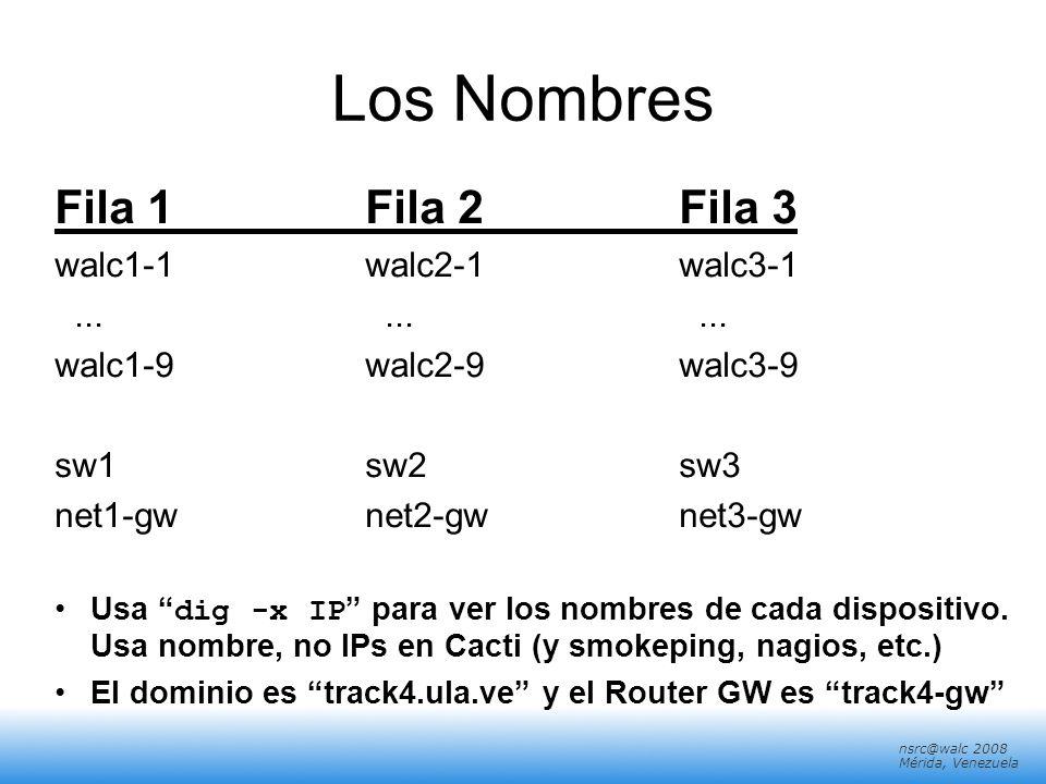nsrc@walc 2008 Mérida, Venezuela Los Nombres Fila 1Fila 2Fila 3 walc1-1walc2-1walc3-1......... walc1-9walc2-9walc3-9 sw1sw2sw3 net1-gwnet2-gwnet3-gw U