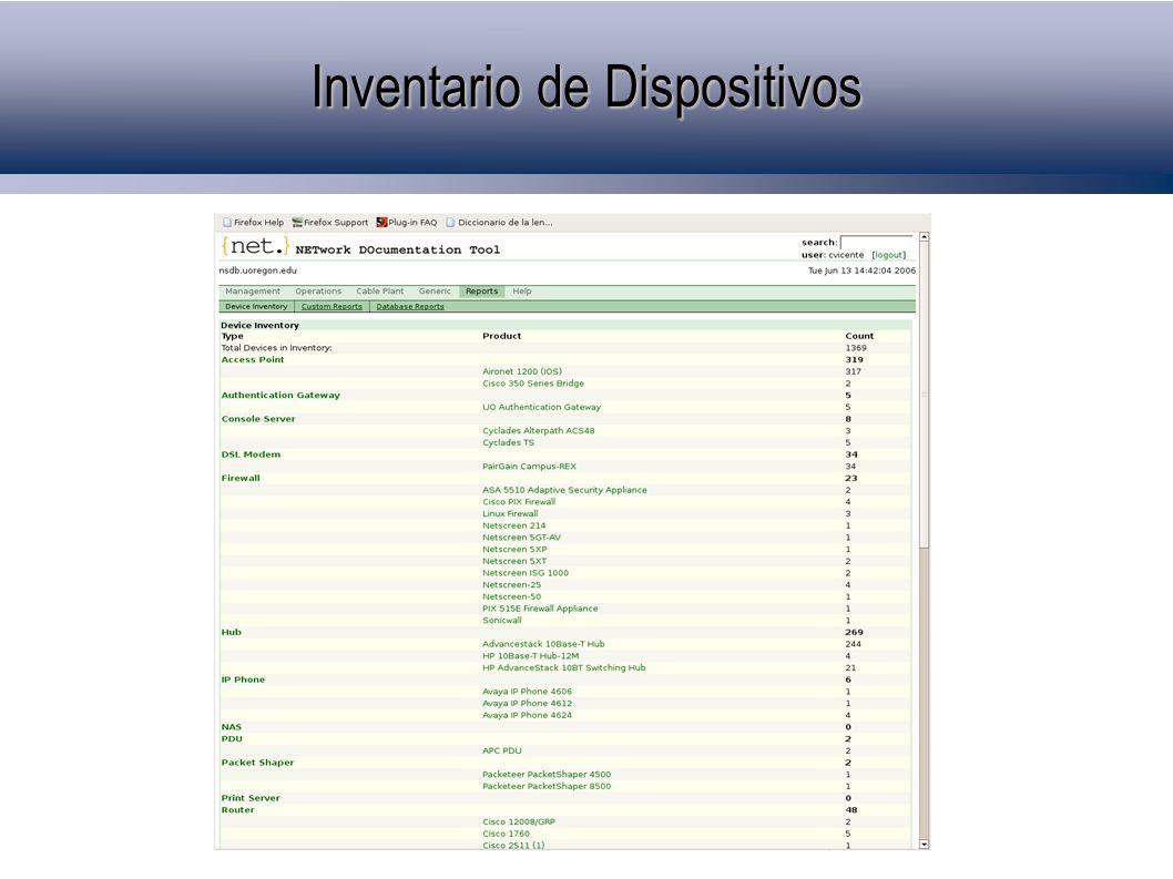 Inventario de Dispositivos