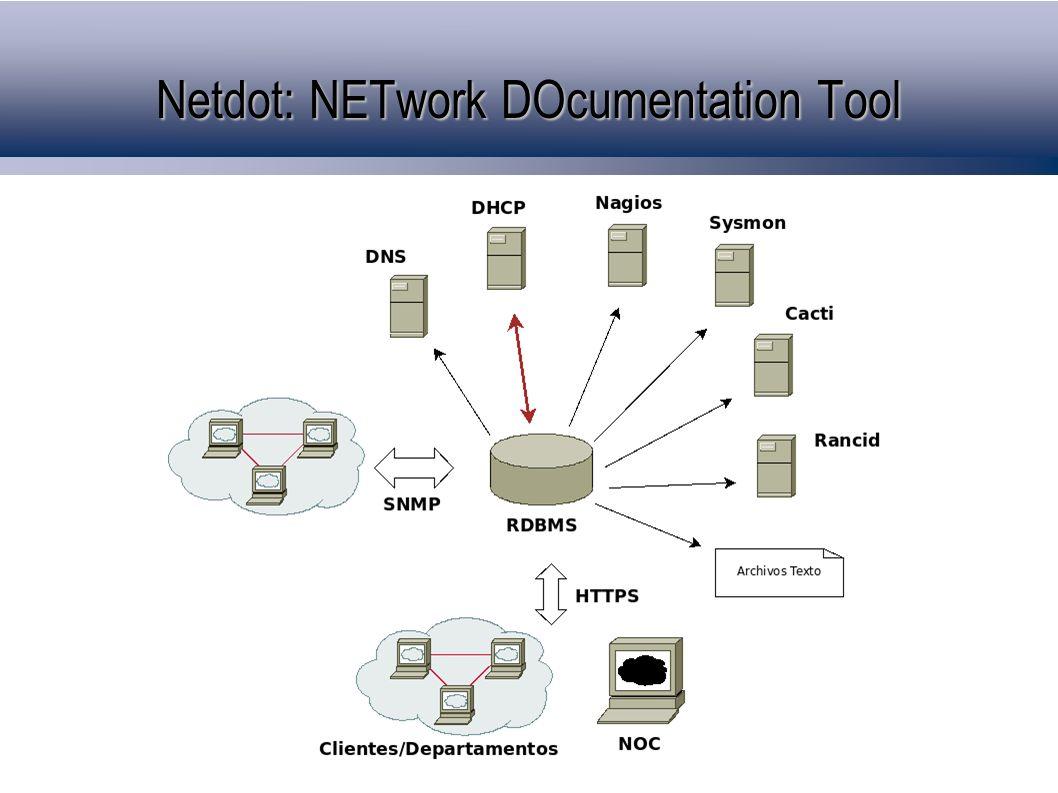 Dispositivos en red Pueden añadirse vía SNMP (preferible) o manualmente Actualizaciones automáticas vía SNMP Fabricante, modelo, versión de software, nombre y dominio, fechas contratos de mantenimiento, acceso fuera de banda, versión y comunidad SNMP Interfaces, VLANs, direcciones IP, peers BGP, tablas ARP (enrutadores), tablas de redirección (switches) Topología Imágenes, comentarios, historial de cambios