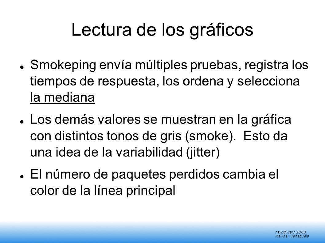 nsrc@walc 2008 Mérida, Venezuela Smokeping envía múltiples pruebas, registra los tiempos de respuesta, los ordena y selecciona la mediana Los demás va