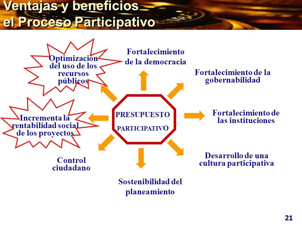 Optimización del uso de los recursos públicos Incrementa la rentabilidad social de los proyectos Desarrollo de una cultura participativa Fortalecimien