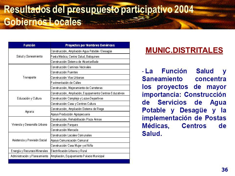 - La Función Salud y Saneamiento concentra los proyectos de mayor importancia: Construcción de Servicios de Agua Potable y Desagüe y la implementación