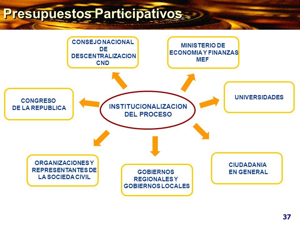 CONGRESO DE LA REPUBLICA MINISTERIO DE ECONOMIA Y FINANZAS MEF CONSEJO NACIONAL DE DESCENTRALIZACION CND UNIVERSIDADES ORGANIZACIONES Y REPRESENTANTES