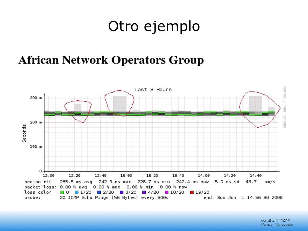 nsrc@walc 2008 Mérida, Venezuela Configuración: Probes *** Probes *** + FPing binary = /usr/sbin/fping + DNS binary = /usr/bin/dig lookup = www.uoregon.edu pings = 5 step = 180 + EchoPingHttp binary = /usr/bin/echoping ignore_cache = yes pings = 5 url = / + EchoPingHttps binary = /usr/bin/echoping pings = 5 url = / + EchoPingSmtp binary = /usr/bin/echoping forks = 5 *** Probes *** + FPing binary = /usr/sbin/fping + DNS binary = /usr/bin/dig lookup = www.uoregon.edu pings = 5 step = 180 + EchoPingHttp binary = /usr/bin/echoping ignore_cache = yes pings = 5 url = / + EchoPingHttps binary = /usr/bin/echoping pings = 5 url = / + EchoPingSmtp binary = /usr/bin/echoping forks = 5