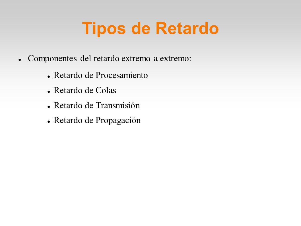 Tipos de Retardo Componentes del retardo extremo a extremo: Retardo de Procesamiento Retardo de Colas Retardo de Transmisión Retardo de Propagación