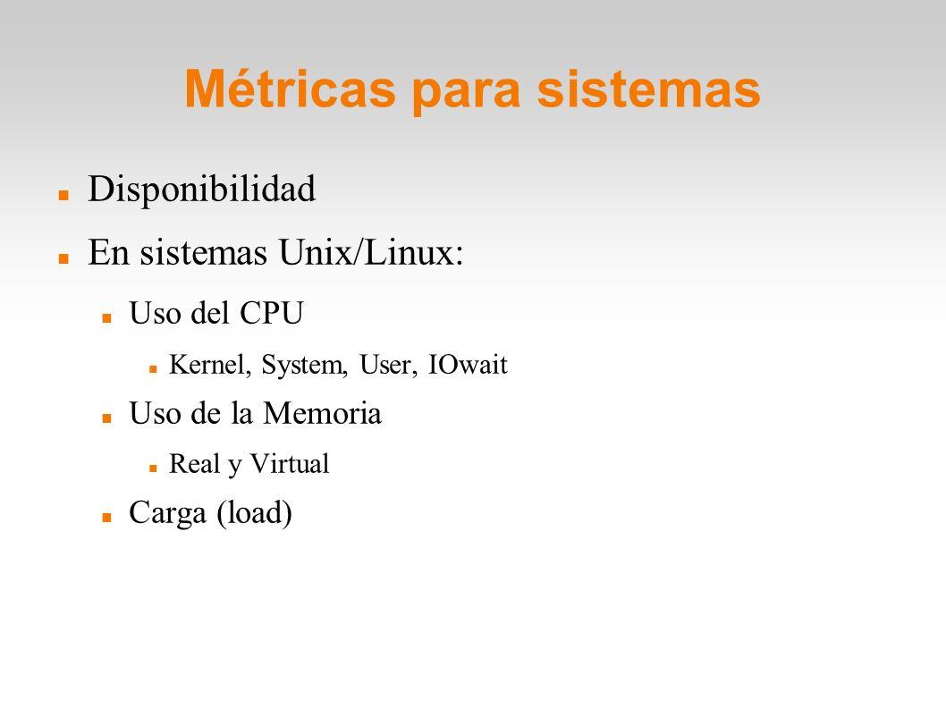 Métricas para sistemas Disponibilidad En sistemas Unix/Linux: Uso del CPU Kernel, System, User, IOwait Uso de la Memoria Real y Virtual Carga (load)